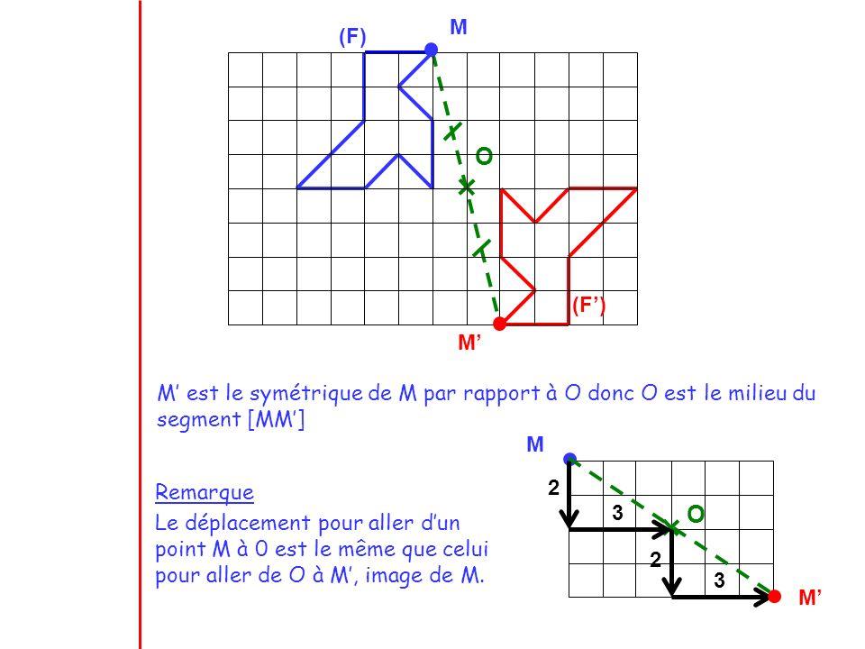 M (F) O. (F') M' M' est le symétrique de M par rapport à O donc O est le milieu du segment [MM']
